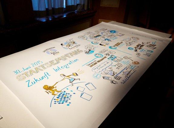 Graphische Darstellung der Reden und Podiumsgespräche der Veranstaltung